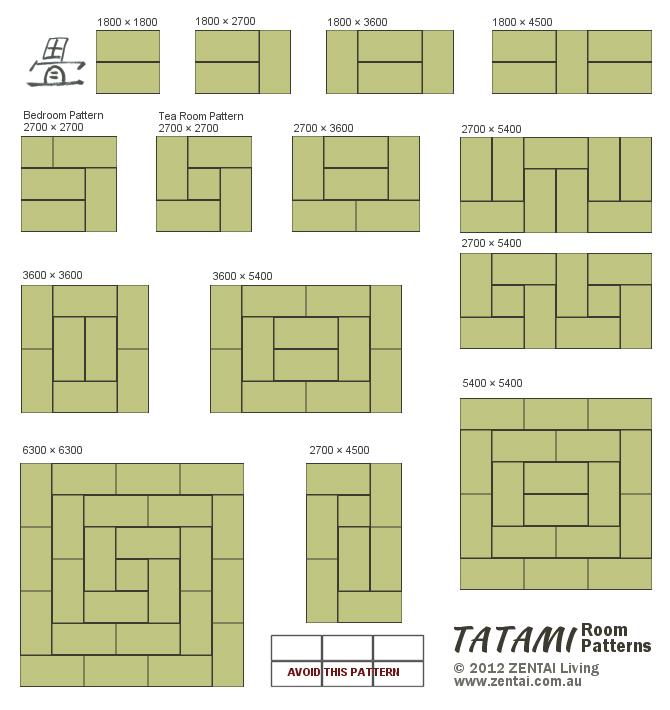 Various patterns to lay Tatami mats to fill a room-size space